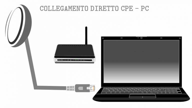 collegamento diretto cpe-pc